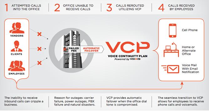 VCPdiagram